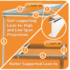 Rafter Top and Self Supported roofing assembly components